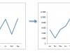 graph_elastic