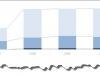 graphique_ventes
