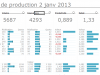rapport_product