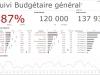 tableau_bord_budget_general