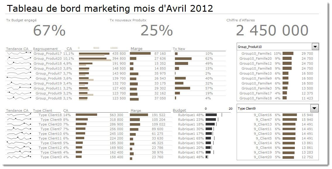 Special Marketing Tableau De Bord Service Marketing Tss Performance A Chacun Son Tableau De Bord