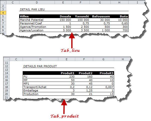 comment utiliser excel pour un business plan partie 1